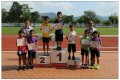 2019-10-15 Sports Day (Primary Division)